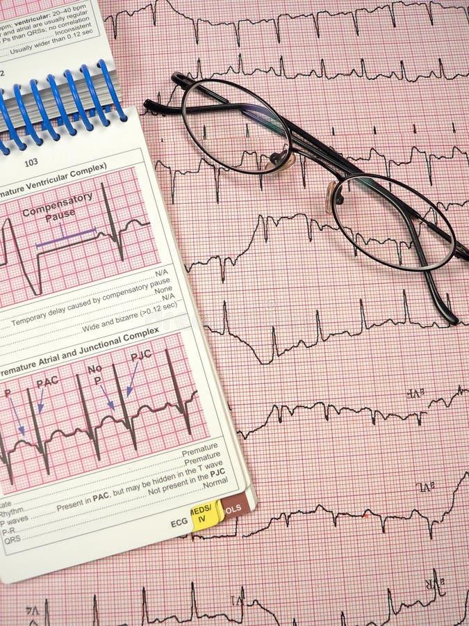 καρδιακός στοκ εικόνα