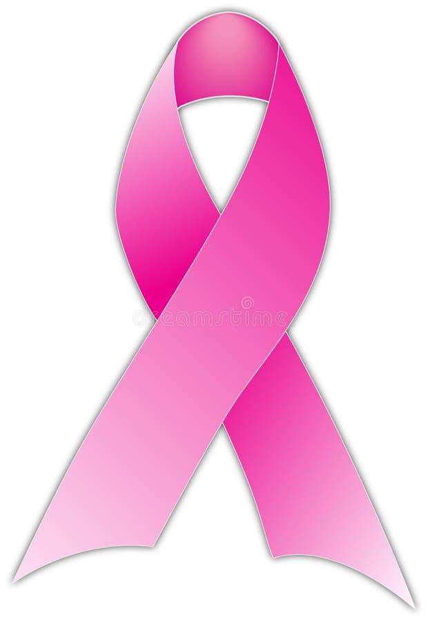 καρκίνος του μαστού συνειδητοποίησης απεικόνιση αποθεμάτων