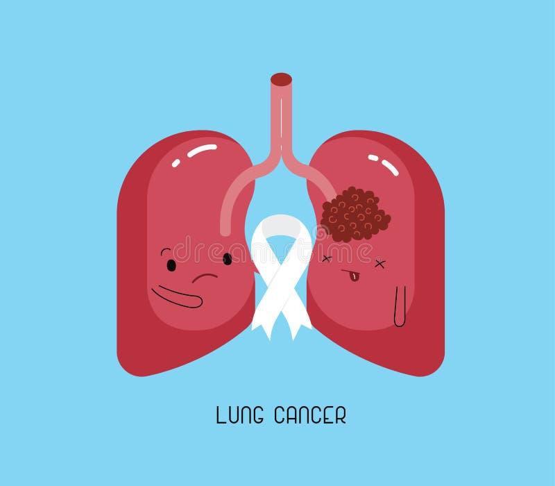 Καρκίνος του πνεύμονα και κορδέλλα, χαρακτήρας οδοντικού διανυσματική απεικόνιση