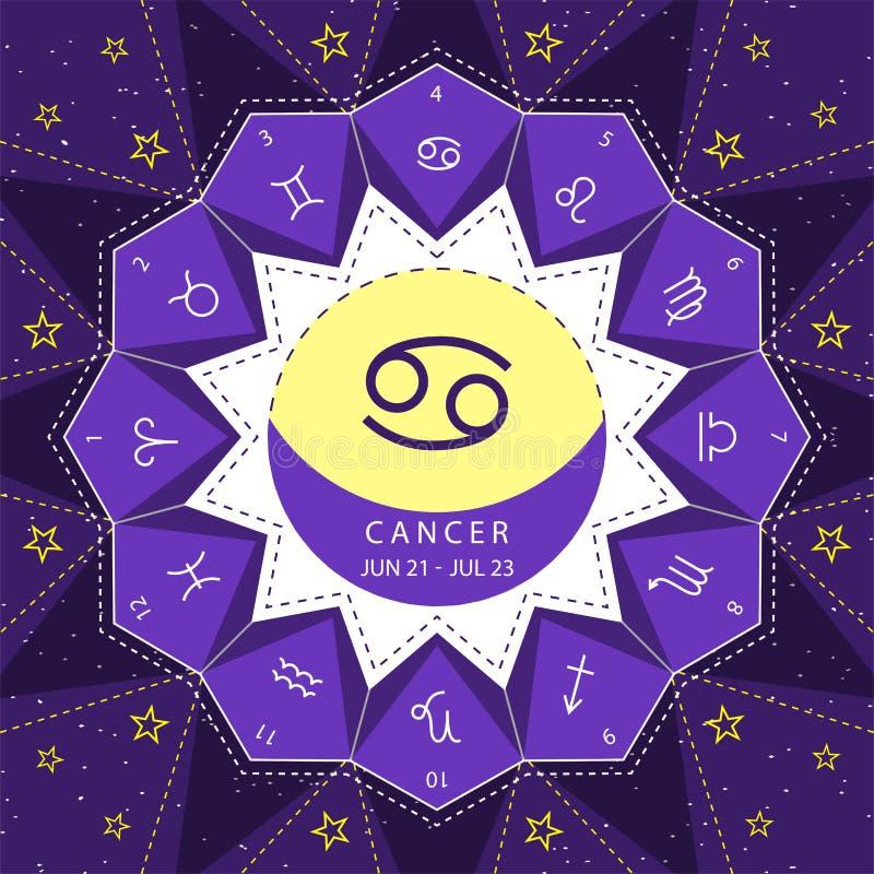 καρκίνος Zodiac διάνυσμα ύφους περιλήψεων σημαδιών που τίθεται στο υπόβαθρο ουρανού αστεριών απεικόνιση αποθεμάτων