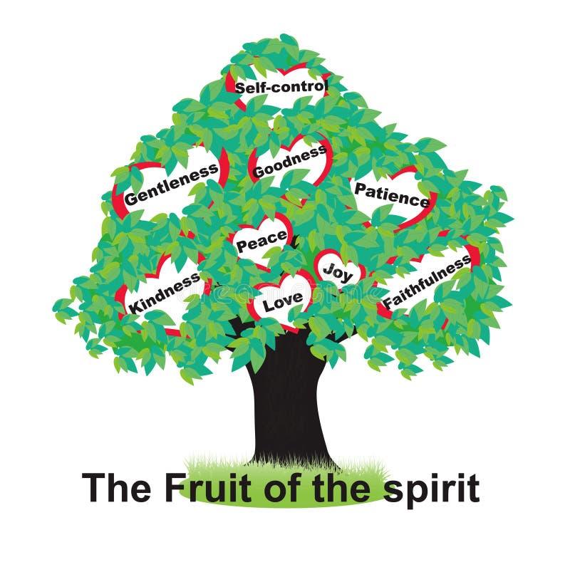 Καρποί του πνεύματος διανυσματική απεικόνιση
