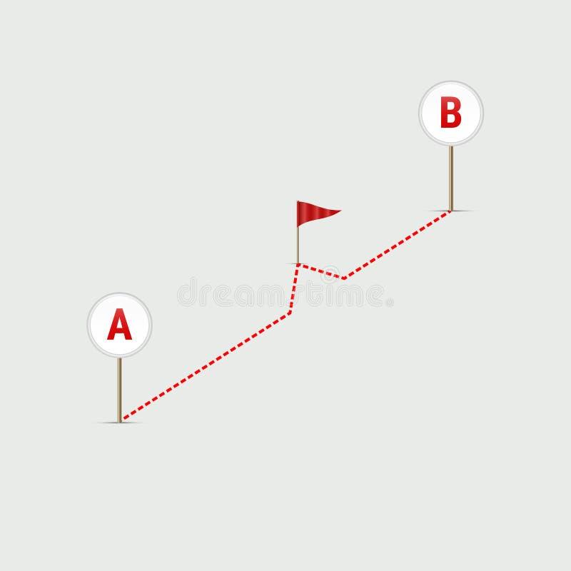 Καρφίτσα πλοηγών ΠΣΤ που ελέγχει το σημείο Α στο σημείο Β Διαδρομή από το σημείο Α στο σημείο Β επίσης corel σύρετε το διάνυσμα α διανυσματική απεικόνιση