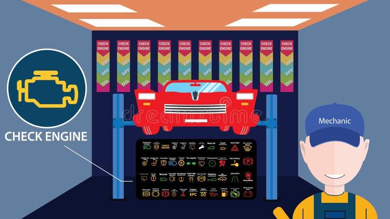 Κατάστημα υπηρεσιών αυτοκινήτων με το μεγάλο μηχανικό είδωλο στο μέτωπο Μηχανή ελέγχου - Yup, ακόμα εκεί μήνυμα Διανυσματική απει απεικόνιση αποθεμάτων