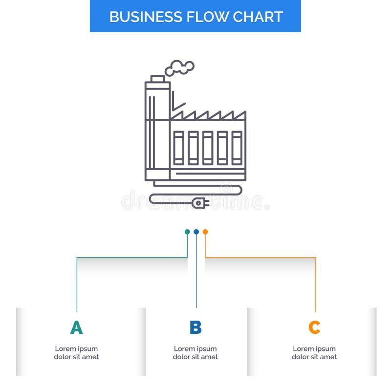 Κατανάλωση, πόρος, ενέργεια, εργοστάσιο, σχέδιο διαγραμμάτων επιχειρησιακής ροής κατασκευής με 3 βήματα Εικονίδιο γραμμών για την απεικόνιση αποθεμάτων
