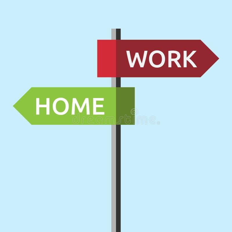 Κατευθύνσεις στην εργασία, σπίτι ελεύθερη απεικόνιση δικαιώματος