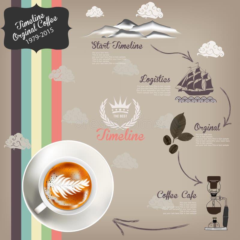 Καφές υπόδειξης ως προς το χρόνο στοκ φωτογραφίες