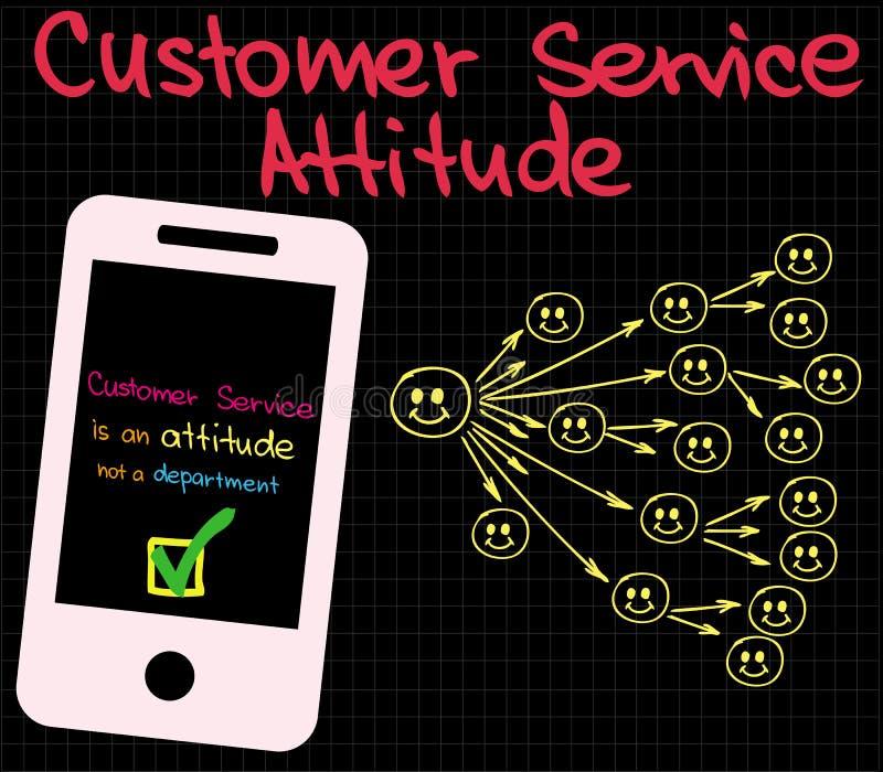 Καλή τοποθέτηση εξυπηρέτησης πελατών ελεύθερη απεικόνιση δικαιώματος