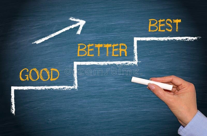 Καλός - καλύτερα - καλύτερος