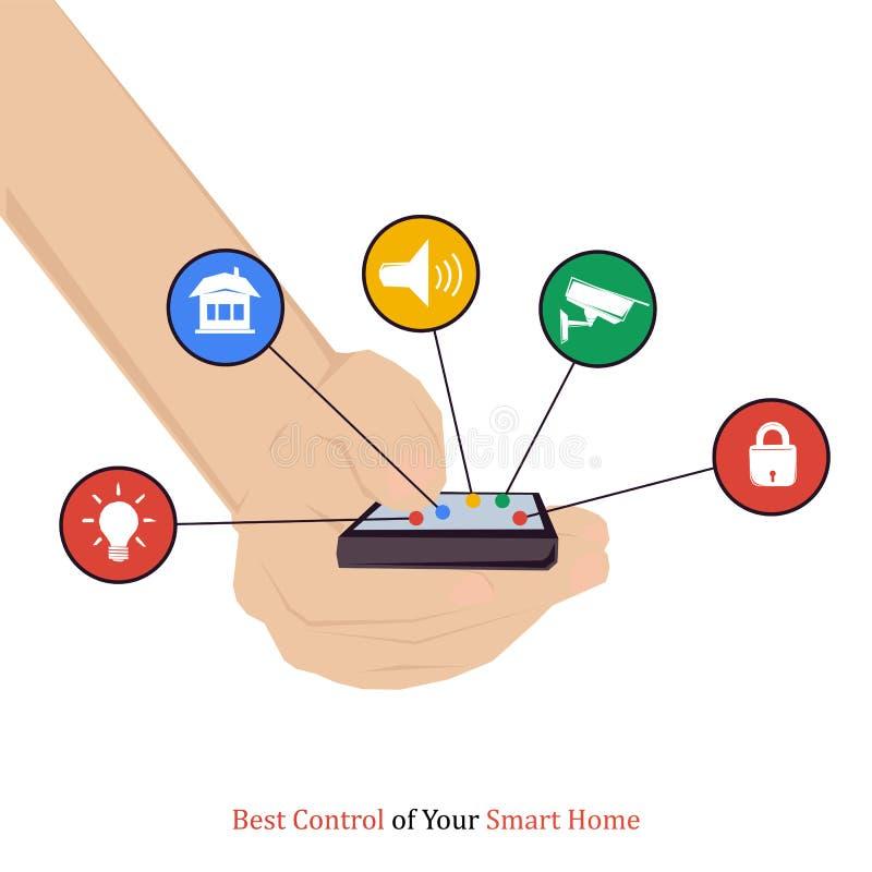 Καλύτερος έλεγχος του έξυπνου σπιτιού σας ελεύθερη απεικόνιση δικαιώματος