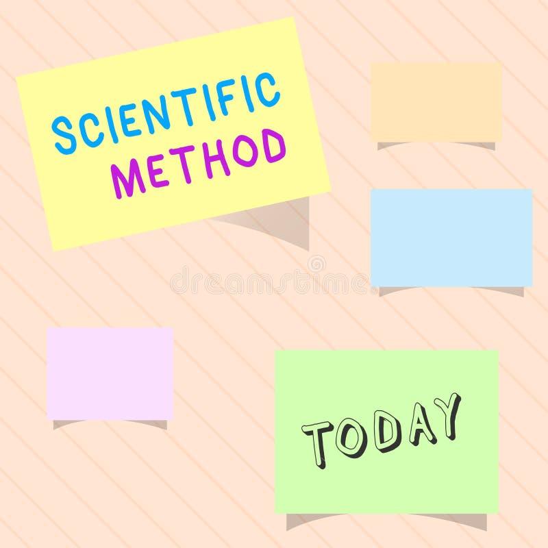 Κείμενο γραψίματος λέξης επιστημονική μέθοδος Επιχειρησιακή έννοια για τις διαδικασίες αρχών για το λογικό κυνήγι της γνώσης στοκ φωτογραφίες με δικαίωμα ελεύθερης χρήσης