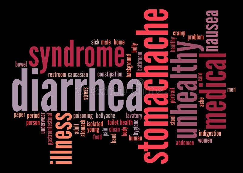 Κείμενο πληροφοριών συμπτωμάτων διάρροιας διανυσματική απεικόνιση