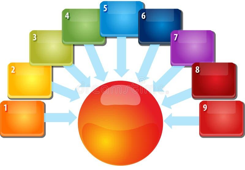 Κενή εσωτερική απεικόνιση επιχειρησιακών διαγραμμάτων σχέσης εννέα ελεύθερη απεικόνιση δικαιώματος