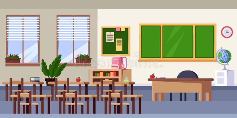 Κενή εσωτερική, διανυσματική επίπεδη απεικόνιση τάξεων Στοιχεία σχολικών επίπλων και σχεδίου πίσω σχολείο ανασκόπησης απεικόνιση αποθεμάτων