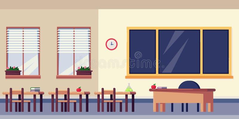 Κενή εσωτερική, διανυσματική επίπεδη απεικόνιση τάξεων Στοιχεία σχολικών επίπλων και σχεδίου πίσω σχολείο ανασκόπησης ελεύθερη απεικόνιση δικαιώματος