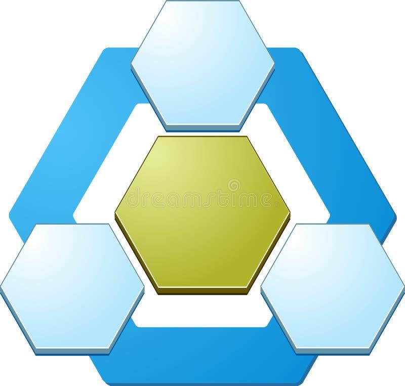Κενή hexagon απεικόνιση επιχειρησιακών διαγραμμάτων σχέσης τρία διανυσματική απεικόνιση