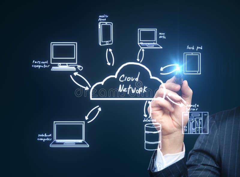 κεντρικός υπολογιστής δικτύων σύννεφων διανυσματική απεικόνιση