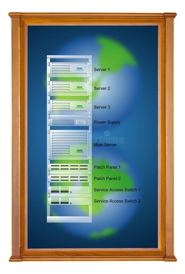 κεντρικός υπολογιστής βάσεων δεδομένων στο ξύλινο σύγχρονο πλαίσιο εικόνων ελεύθερη απεικόνιση δικαιώματος