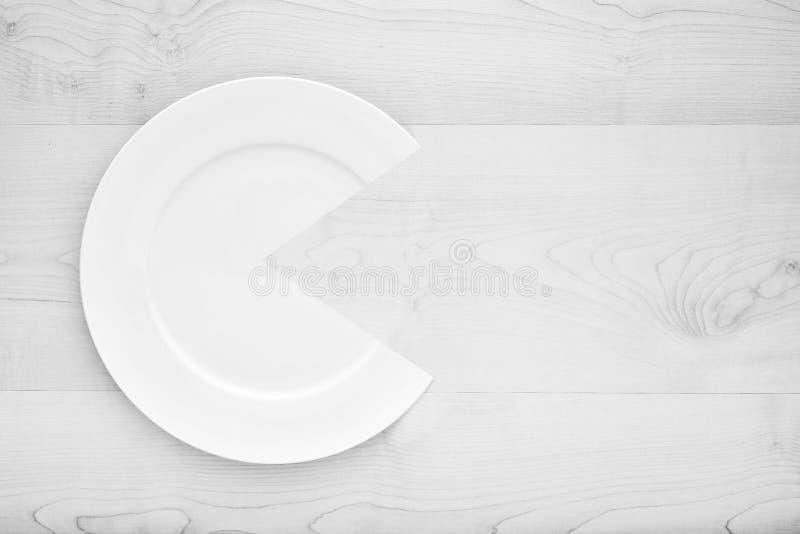 Κενό άσπρο στρογγυλό πιάτο πιάτων με ένα ανοικτό στόμα στον άσπρο ξύλινο πίνακα Έννοια της παραβίασης κατανάλωσης και διατροφής στοκ εικόνα