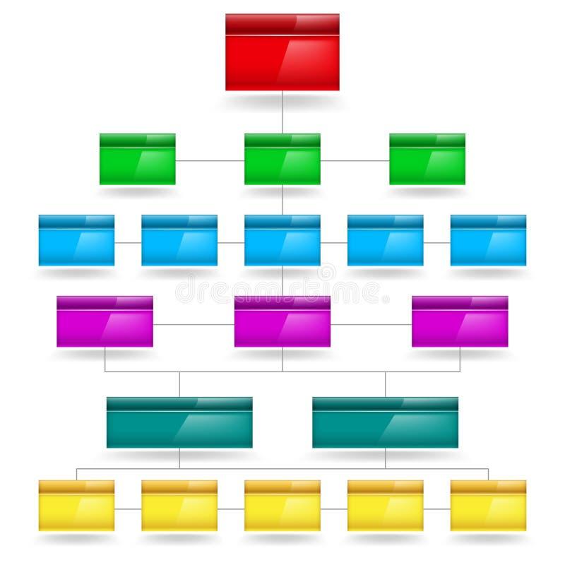 Κενό διάγραμμα απεικόνιση αποθεμάτων