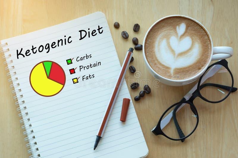 Κετονογενετική έννοια διατροφής Κετονογενετικό διάγραμμα διατροφής στο σημειωματάριο με το gl στοκ φωτογραφία