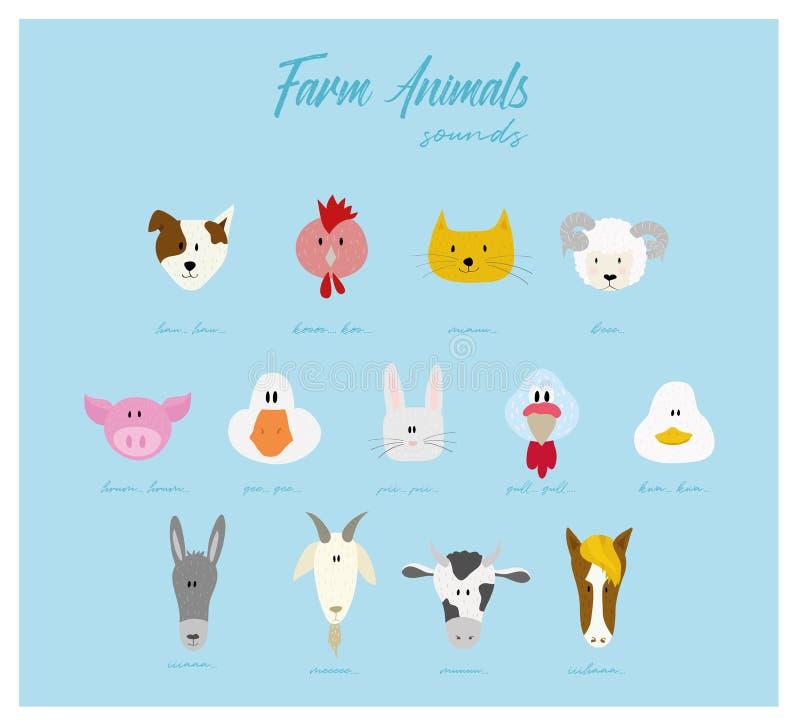 Κεφάλια ζώων αγροκτημάτων χαρακτήρα κινουμένων σχεδίων - διάνυσμα διανυσματική απεικόνιση