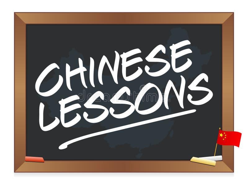 κινεζικά μαθήματα διανυσματική απεικόνιση