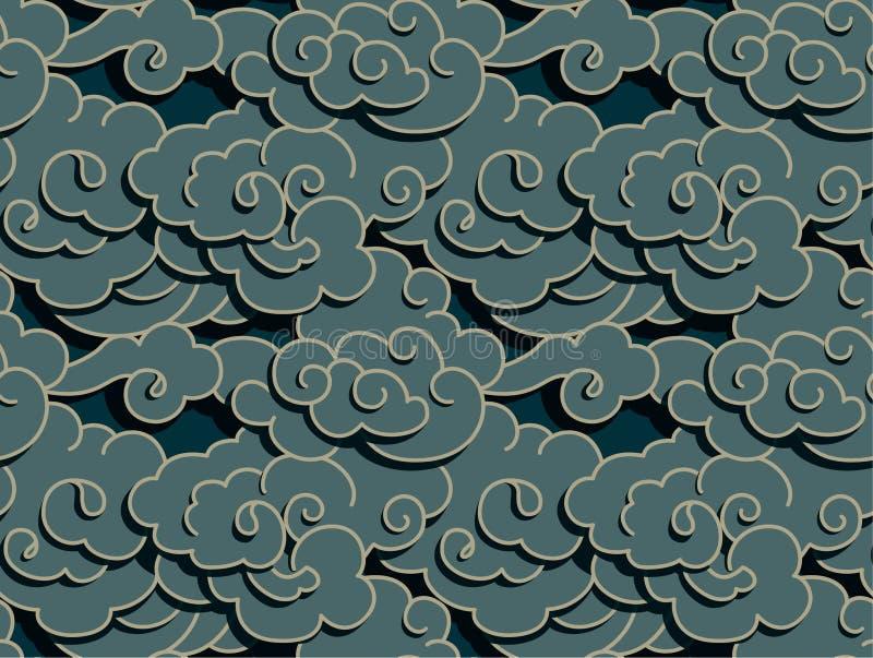 Κινεζικά σύννεφα ελεύθερη απεικόνιση δικαιώματος