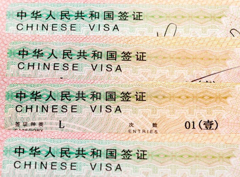Κινεζική θεώρηση στοκ εικόνα με δικαίωμα ελεύθερης χρήσης