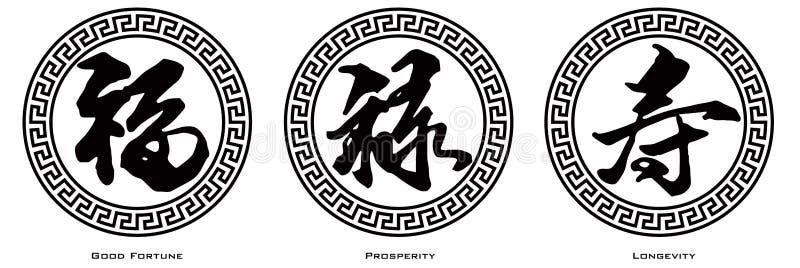 Κινεζική καλλιγραφία κειμένων της ευημερίας και Longevit καλής τύχης διανυσματική απεικόνιση