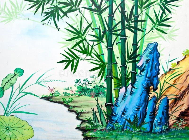 κινεζικός τοίχος ύφους ζωγραφικής στοκ φωτογραφία