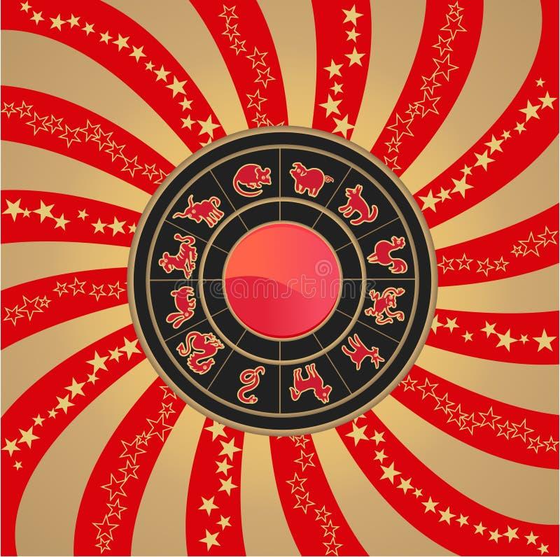 κινεζικό σημάδι ωροσκοπίων διανυσματική απεικόνιση