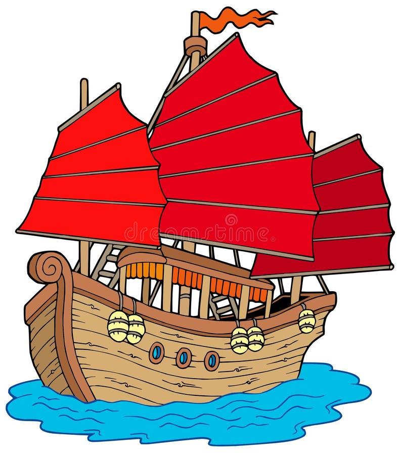 κινεζικό σκάφος διανυσματική απεικόνιση