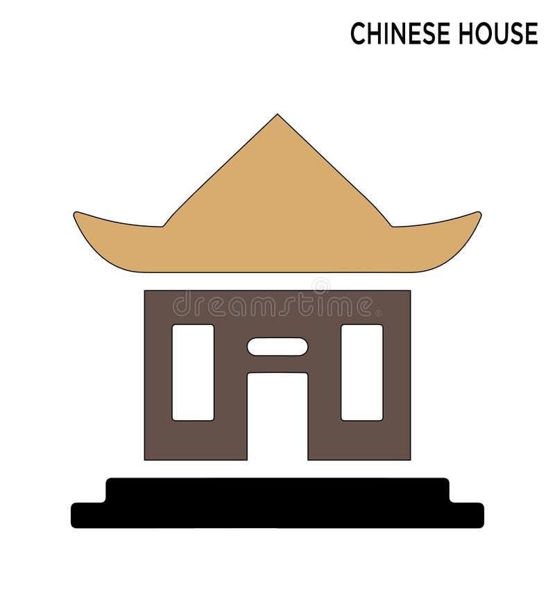 Κινεζικό σχέδιο συμβόλων εικονιδίων σπιτιών στοκ εικόνες με δικαίωμα ελεύθερης χρήσης