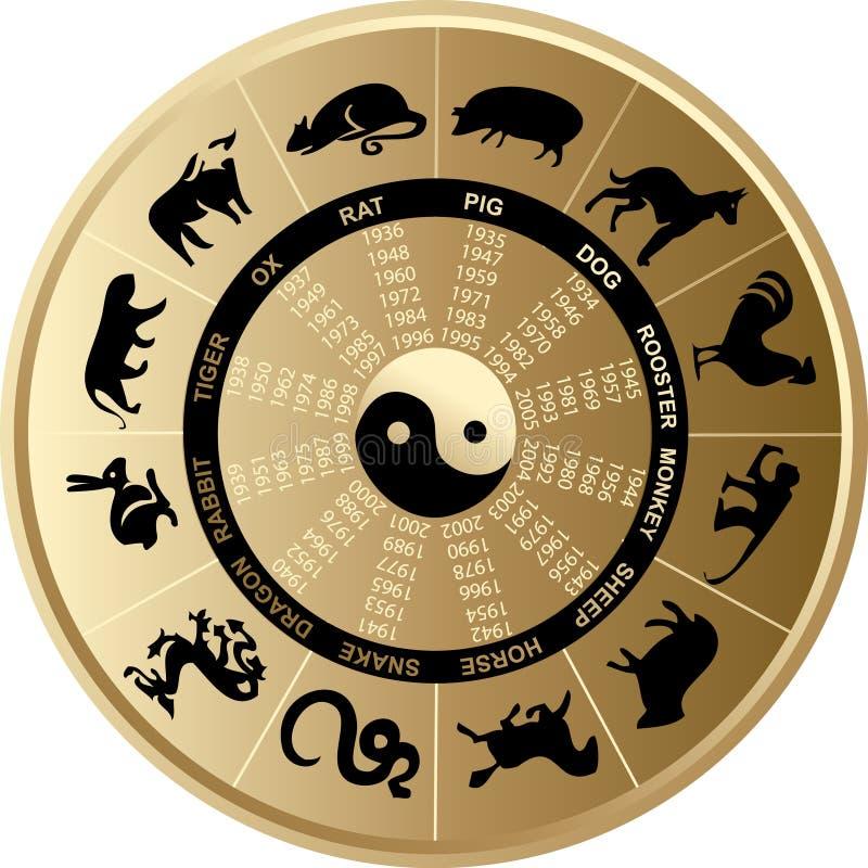 κινεζικό ωροσκόπιο διανυσματική απεικόνιση