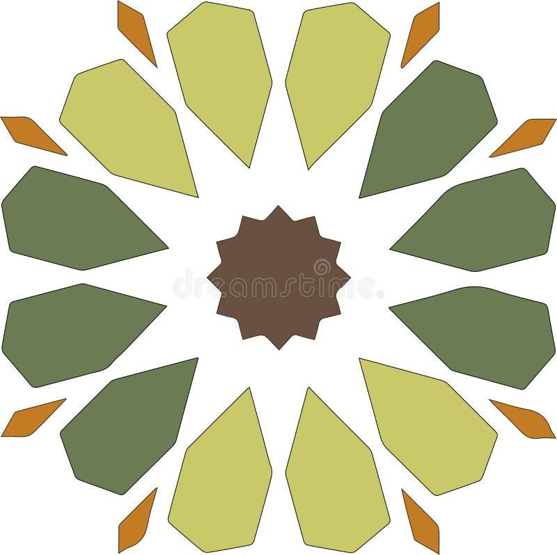 Κινηματογράφηση σε πρώτο πλάνο που πυροβολείται του παραδοσιακού σχεδίου στην επιφάνεια μετάλλων πράσινη και πορτοκαλί διανυσματική απεικόνιση