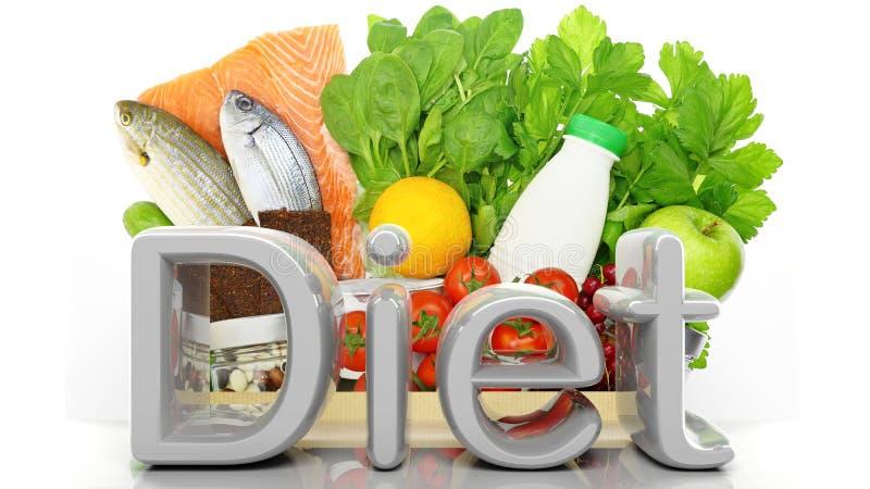 Κινηματογράφηση σε πρώτο πλάνο τσαντών εγγράφου παντοπωλείων με τα υγιή προϊόντα και την τρισδιάστατη λέξη διατροφής ελεύθερη απεικόνιση δικαιώματος