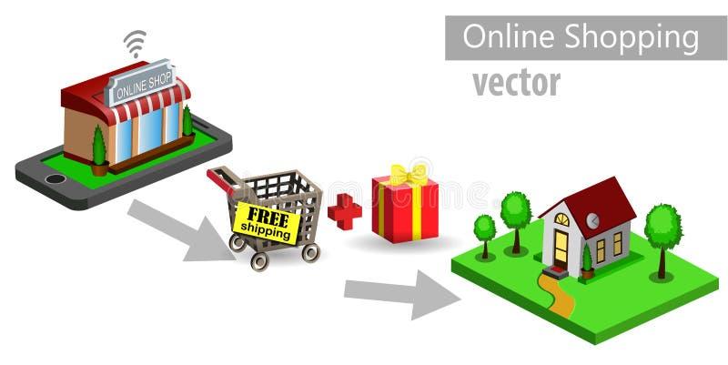 Κινητό ηλεκτρονικό εμπόριο αγορών διανυσματική απεικόνιση