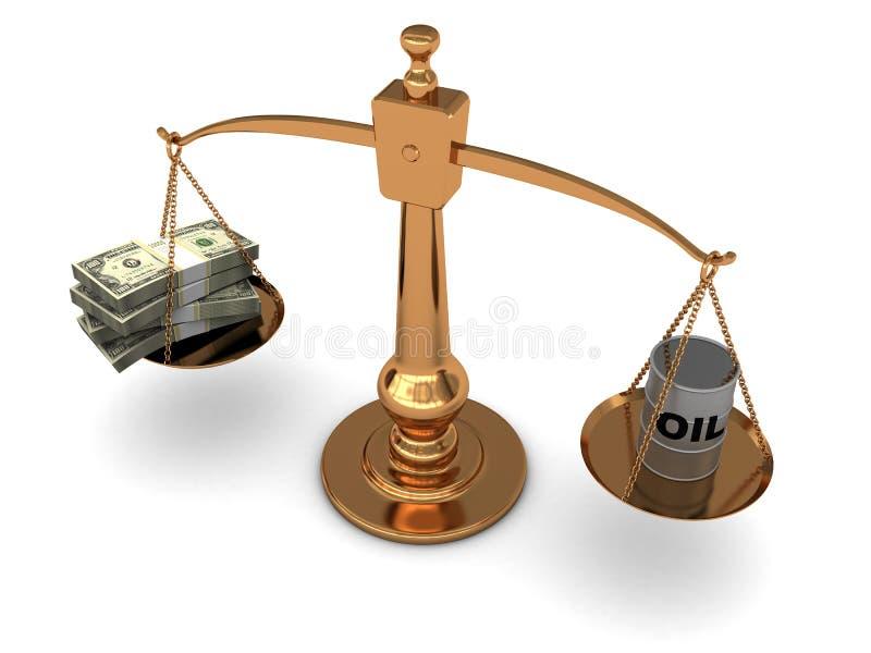 κλίμακα πετρελαίου βαρ&ep διανυσματική απεικόνιση