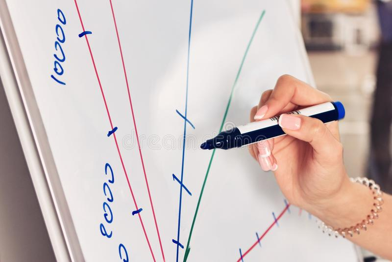 Κλείστε επάνω του χεριού με τη γραφική παράσταση σχεδίων δεικτών στο λευκό πίνακα γραφείων στοκ εικόνες