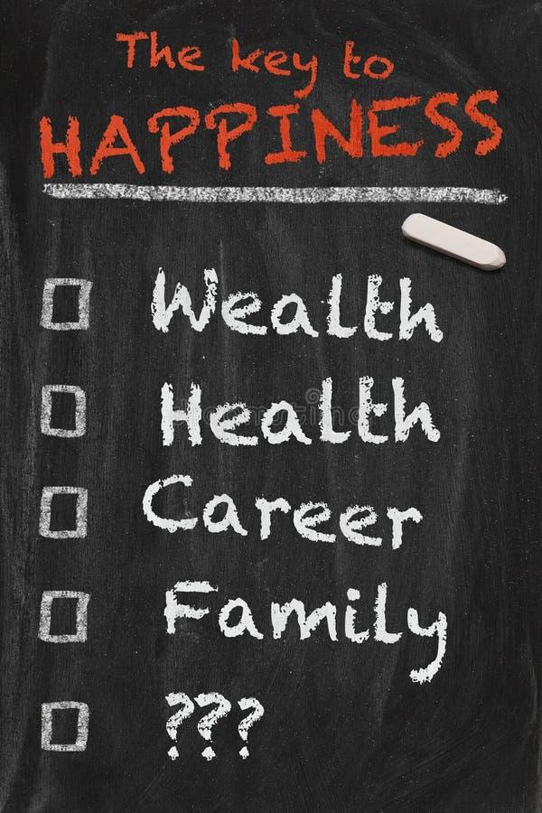 κλειδί ευτυχίας για στοκ εικόνες