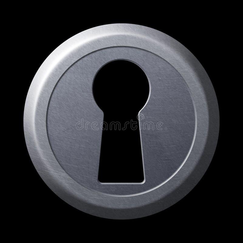 κλειδαρότρυπα στοκ εικόνες με δικαίωμα ελεύθερης χρήσης
