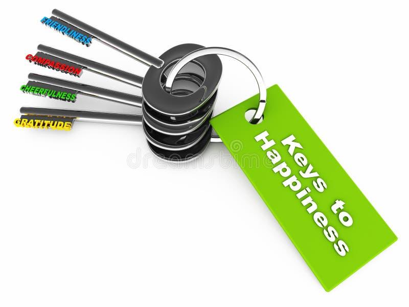 Κλειδιά για την ευτυχία ελεύθερη απεικόνιση δικαιώματος