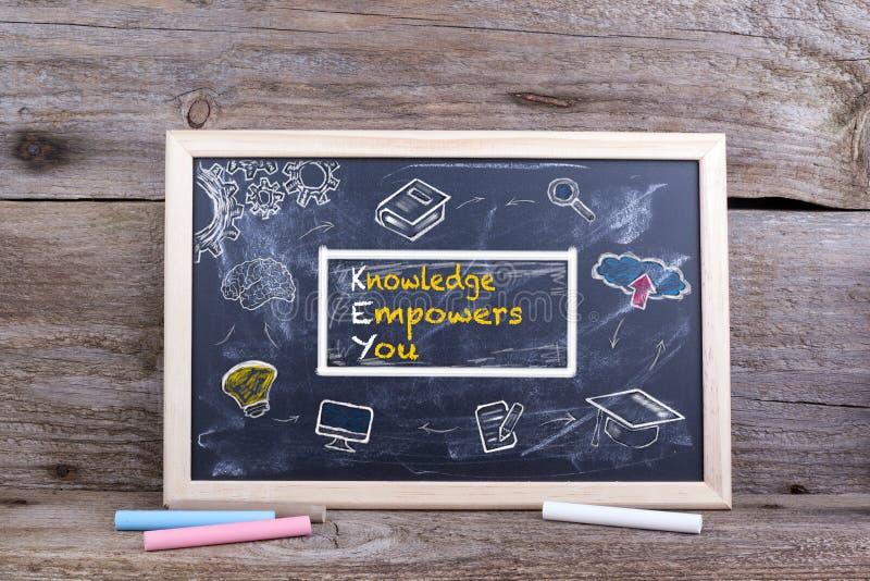ΚΛΕΙΔΙ - Η γνώση σας εξουσιοδοτεί στον πίνακα Εκπαίδευση γνώσης στοκ φωτογραφίες