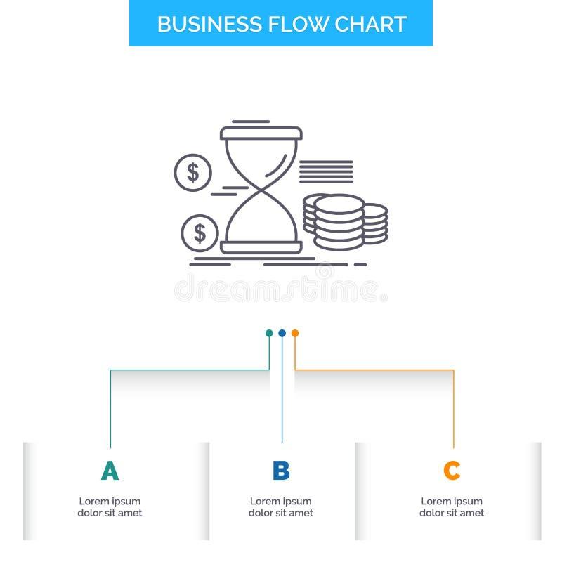 Κλεψύδρα, διαχείριση, χρήματα, χρόνος, σχέδιο διαγραμμάτων επιχειρησιακής ροής νομισμάτων με 3 βήματα Εικονίδιο γραμμών για το πρ διανυσματική απεικόνιση