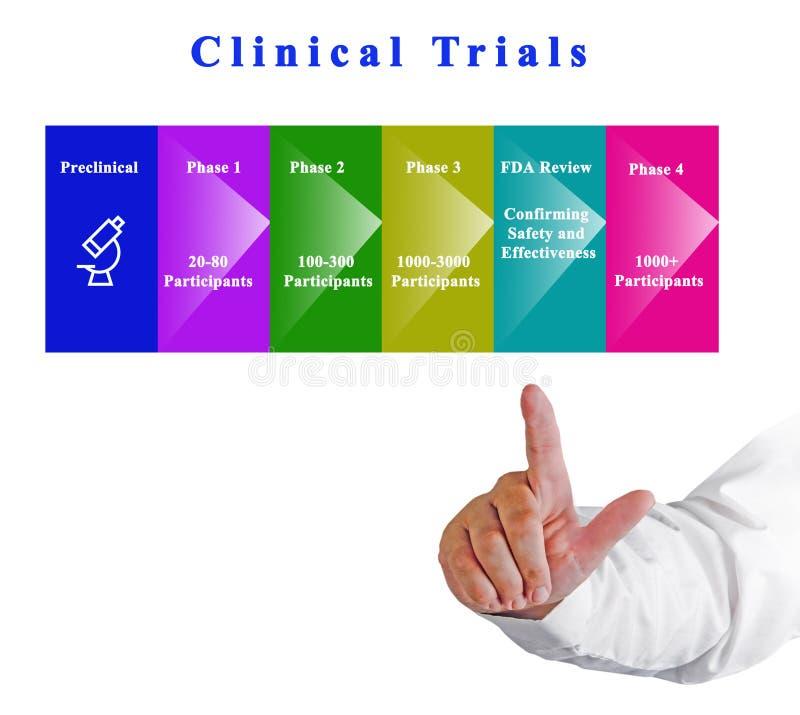 Κλινικές δοκιμές φαρμάκων στοκ εικόνες