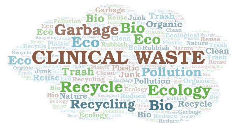 Κλινικό σύννεφο λέξης αποβλήτων ελεύθερη απεικόνιση δικαιώματος