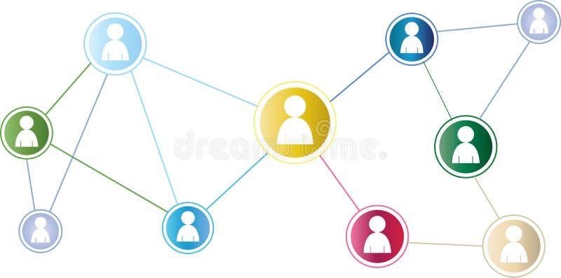 Κοινωνική γραφική απεικόνιση μέσων - συνδέσεις ανθρώπων/δίκτυο διανυσματική απεικόνιση