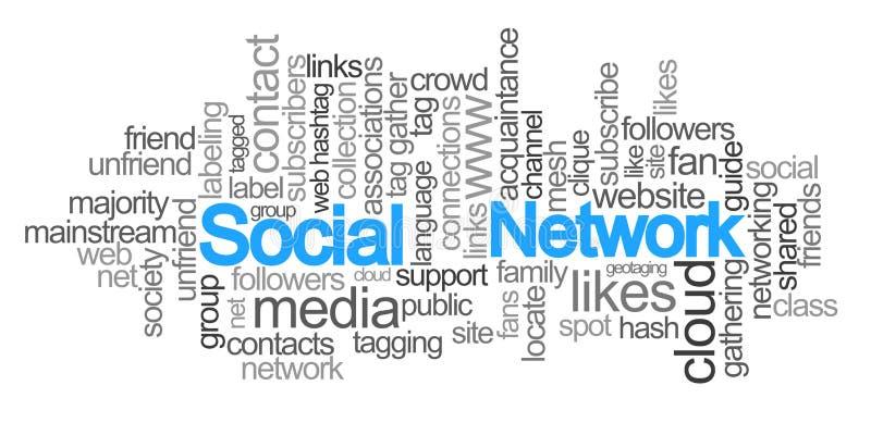 κοινωνική ετικέττα δικτύων σύννεφων ελεύθερη απεικόνιση δικαιώματος