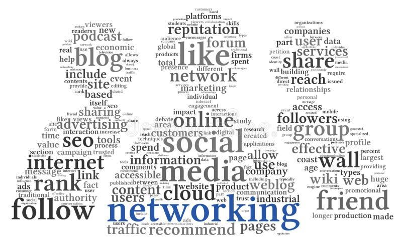 Κοινωνική δικτύωση conept στο σύννεφο ετικεττών λέξης διανυσματική απεικόνιση