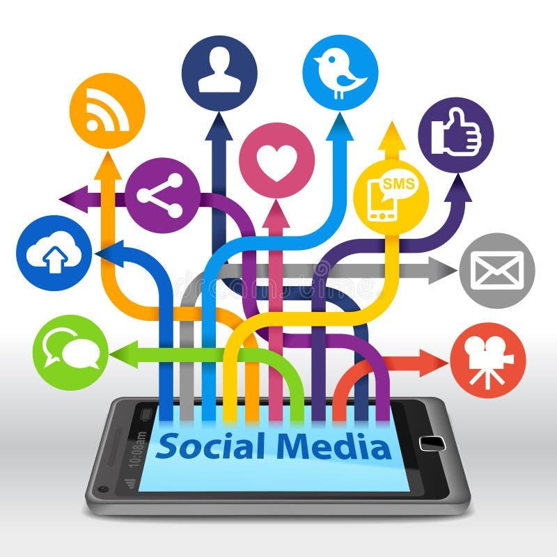 Κοινωνική σύνδεση μέσων σε Smartphone διανυσματική απεικόνιση